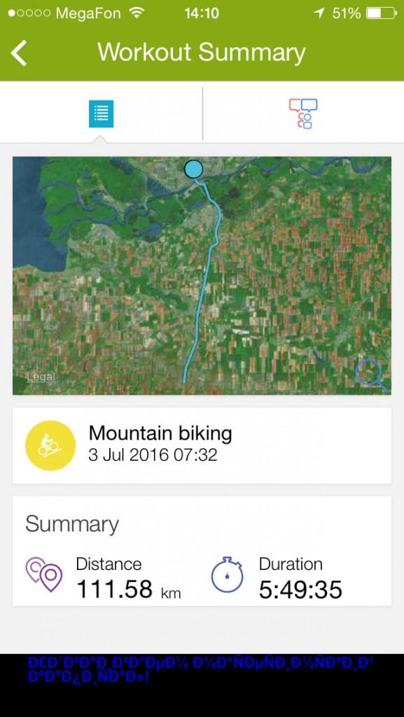 катание на велосипеде до краснодарского края