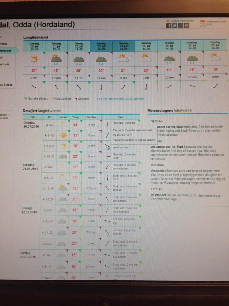 Прогноз погоды на заправках в Норвегии