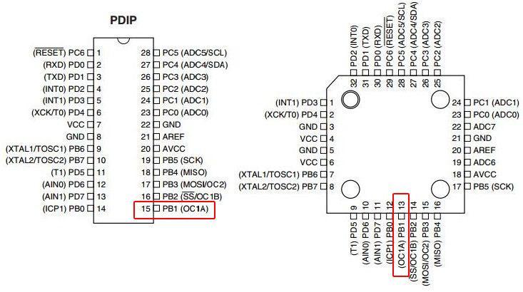 Зажигаем светодиод в Arduino на ассемблере, изучая даташит на МК.