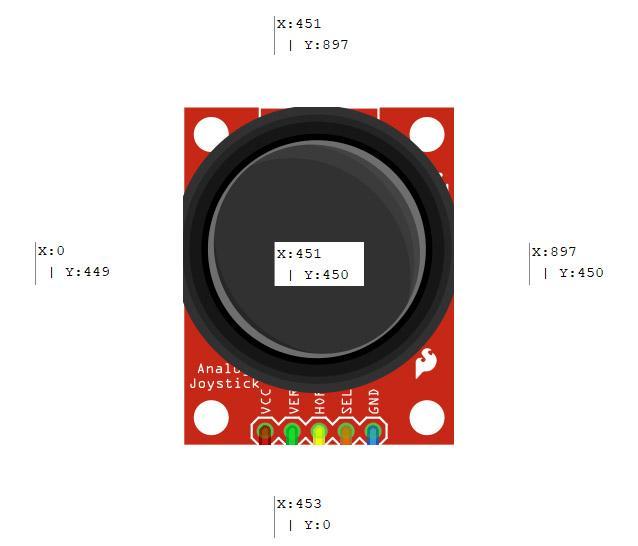джойстик ky-023 arduino координаты